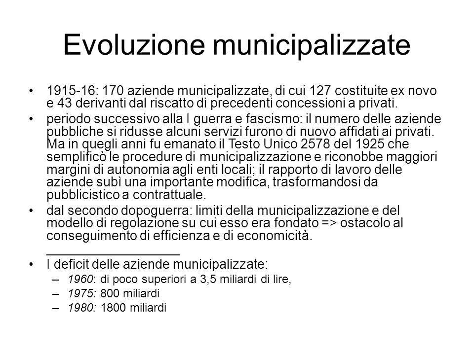 Evoluzione municipalizzate 1915-16: 170 aziende municipalizzate, di cui 127 costituite ex novo e 43 derivanti dal riscatto di precedenti concessioni a