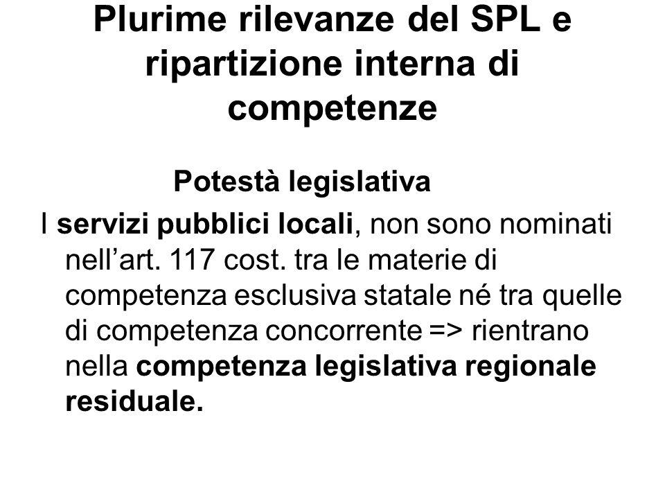Plurime rilevanze del SPL e ripartizione interna di competenze Potestà legislativa I servizi pubblici locali, non sono nominati nell'art. 117 cost. tr