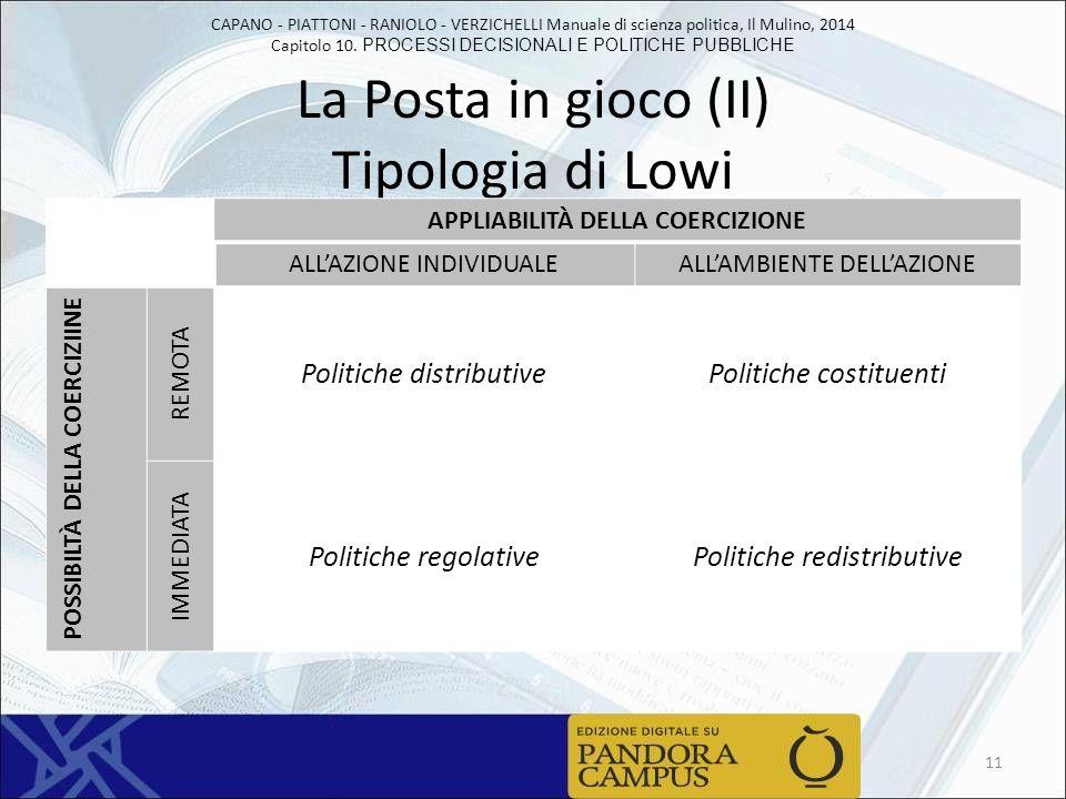 CAPANO - PIATTONI - RANIOLO - VERZICHELLI Manuale di scienza politica, Il Mulino, 2014 Capitolo 10. PROCESSI DECISIONALI E POLITICHE PUBBLICHE La Post