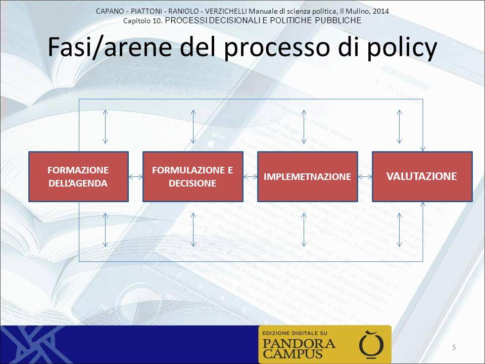 CAPANO - PIATTONI - RANIOLO - VERZICHELLI Manuale di scienza politica, Il Mulino, 2014 Capitolo 10. PROCESSI DECISIONALI E POLITICHE PUBBLICHE Fasi/ar