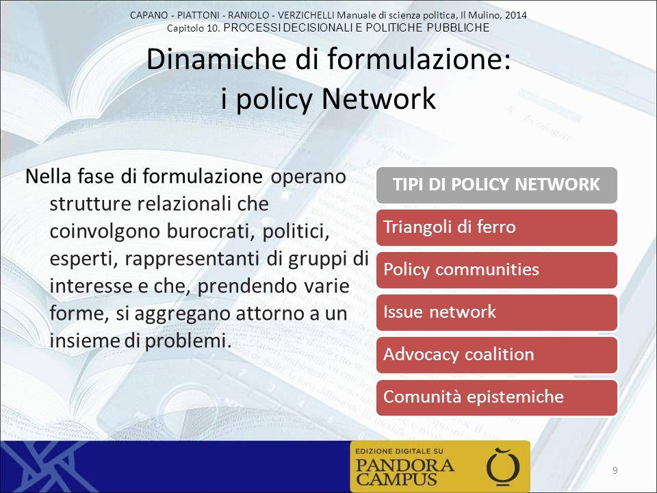 CAPANO - PIATTONI - RANIOLO - VERZICHELLI Manuale di scienza politica, Il Mulino, 2014 Capitolo 10. PROCESSI DECISIONALI E POLITICHE PUBBLICHE Dinamic