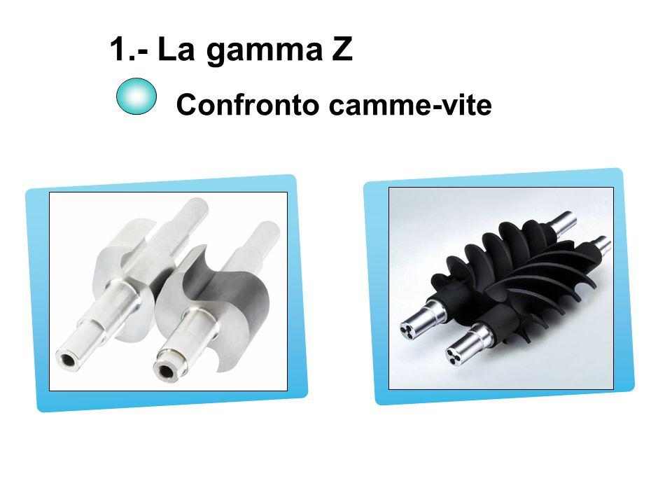 1.- La gamma Z Confronto camme-vite