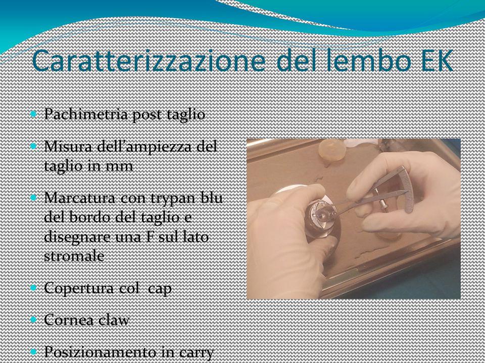 Caratterizzazione del lembo EK Pachimetria post taglio Misura dell'ampiezza del taglio in mm Marcatura con trypan blu del bordo del taglio e disegnare