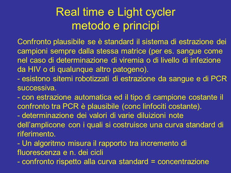 Real time e Light cycler metodo e principi Confronto plausibile se è standard il sistema di estrazione dei campioni sempre dalla stessa matrice (per es.