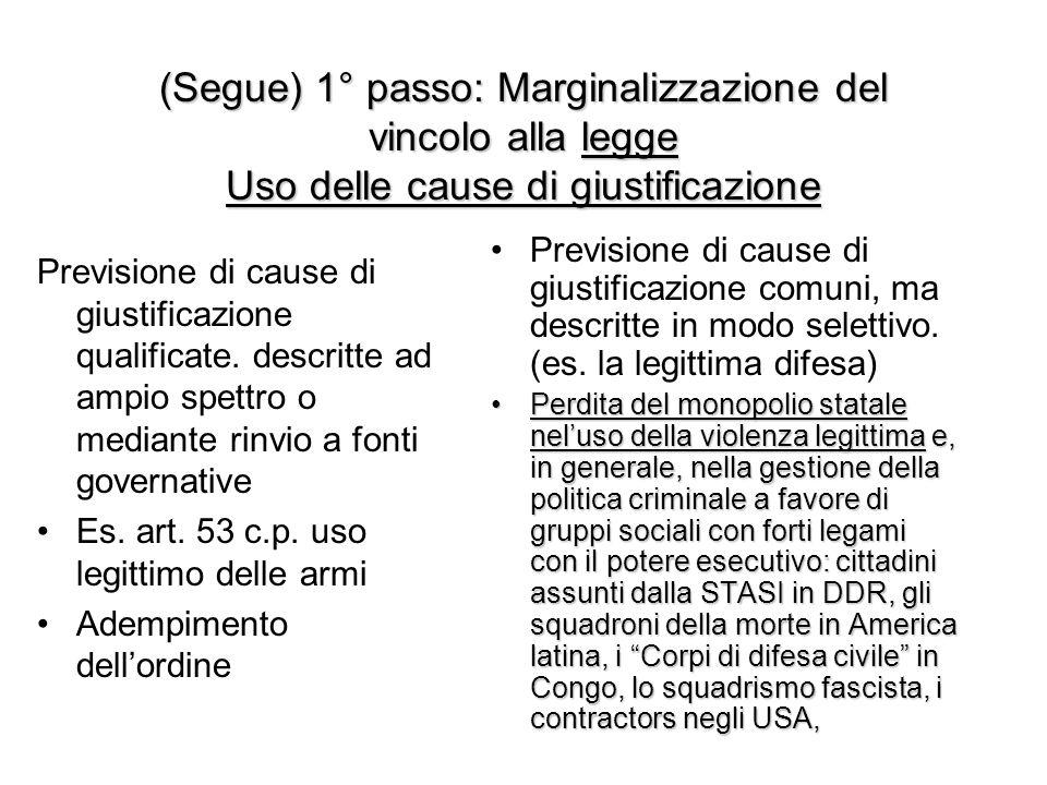 (Segue) 1° passo: Marginalizzazione del vincolo alla legge Uso delle cause di giustificazione Previsione di cause di giustificazione qualificate.