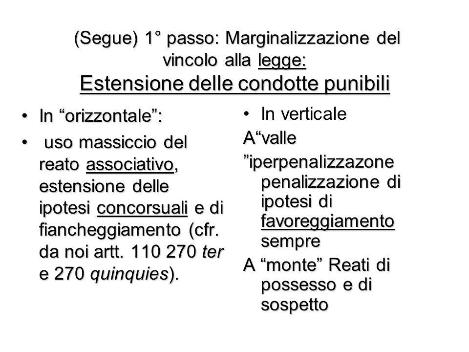 (Segue) 1° passo: Marginalizzazione del vincolo alla legge: Estensione delle condotte punibili In orizzontale :In orizzontale : uso massiccio del reato associativo, estensione delle ipotesi concorsuali e di fiancheggiamento (cfr.