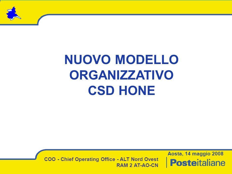 NUOVO MODELLO ORGANIZZATIVO CSD HONE Aosta, 14 maggio 2008 COO - Chief Operating Office - ALT Nord Ovest RAM 2 AT-AO-CN
