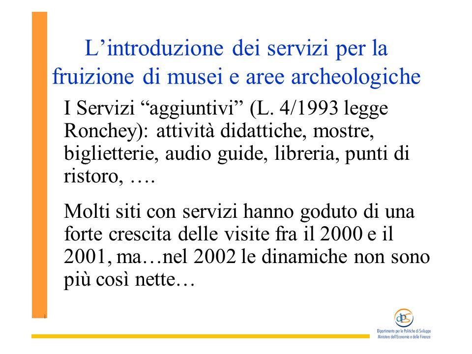 i L'introduzione dei servizi per la fruizione di musei e aree archeologiche I Servizi aggiuntivi (L.
