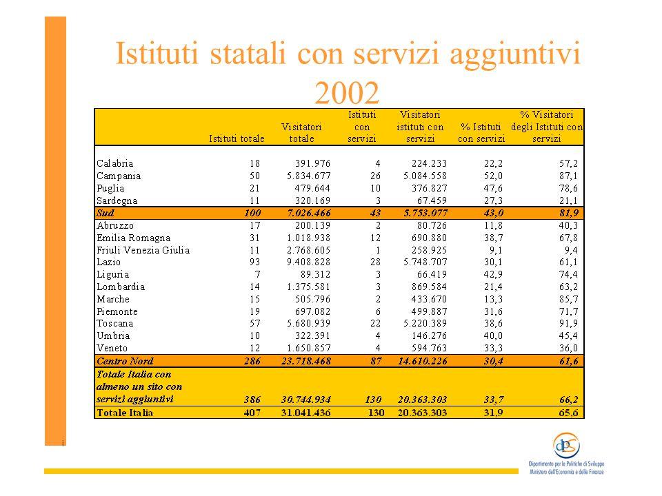 i Istituti statali con servizi aggiuntivi 2002