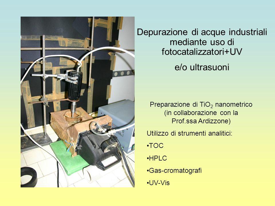 Preparazione di TiO 2 nanometrico (in collaborazione con la Prof.ssa Ardizzone) Utilizzo di strumenti analitici: microGC MS-GC Fotodegradazione di molecole inquinanti presenti in aria: NOx, VOC