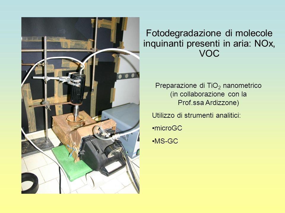 Reattore pilota operante a 80°C Uso di gas-cromatografi e titolatori (automatici e manuali) Manualità nel gestire un reattore operante con tre fasi (acquosa, organica, catalizzatore solido) Deacidificazione di oli alimentari e reazione di transesterificazione (produzione di biodiesel)