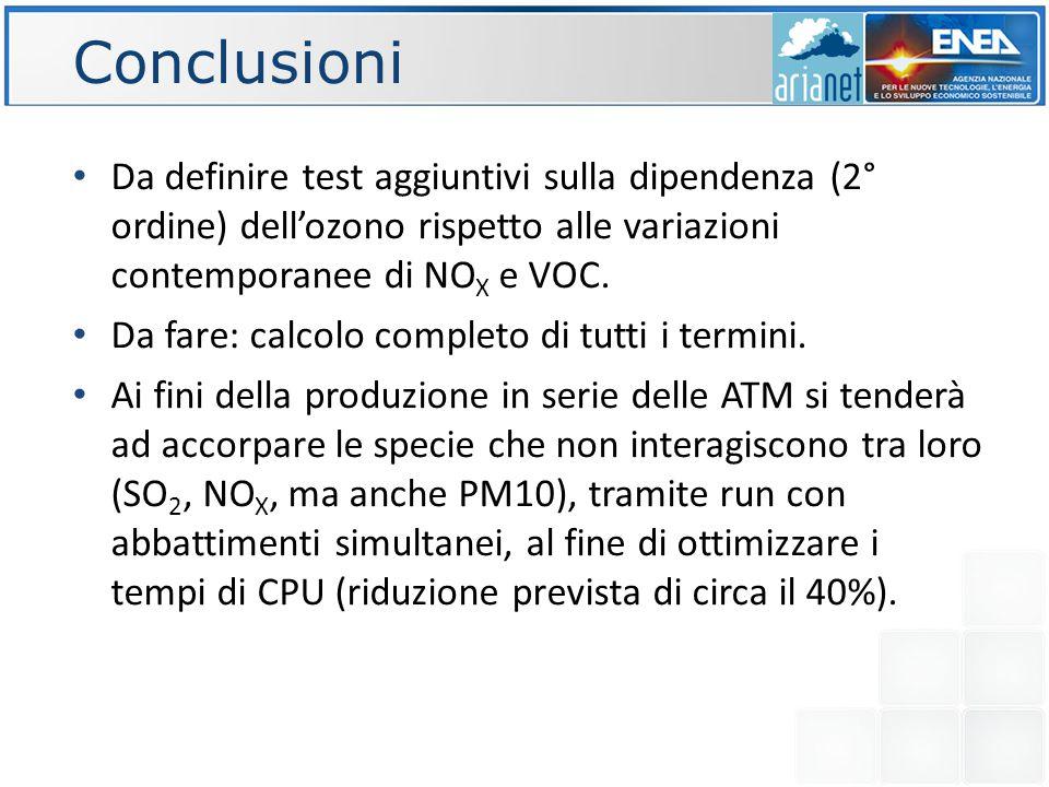 Conclusioni Da definire test aggiuntivi sulla dipendenza (2° ordine) dell'ozono rispetto alle variazioni contemporanee di NO X e VOC.