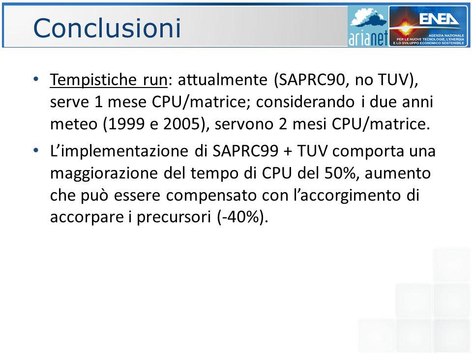 Conclusioni Tempistiche run: attualmente (SAPRC90, no TUV), serve 1 mese CPU/matrice; considerando i due anni meteo (1999 e 2005), servono 2 mesi CPU/matrice.