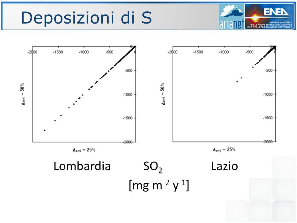 Deposizioni di S 2 Lombardia SO 2 Lazio [mg m -2 y -1 ]