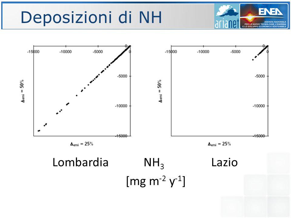 Deposizioni di NH Lombardia NH 3 Lazio [mg m -2 y -1 ]