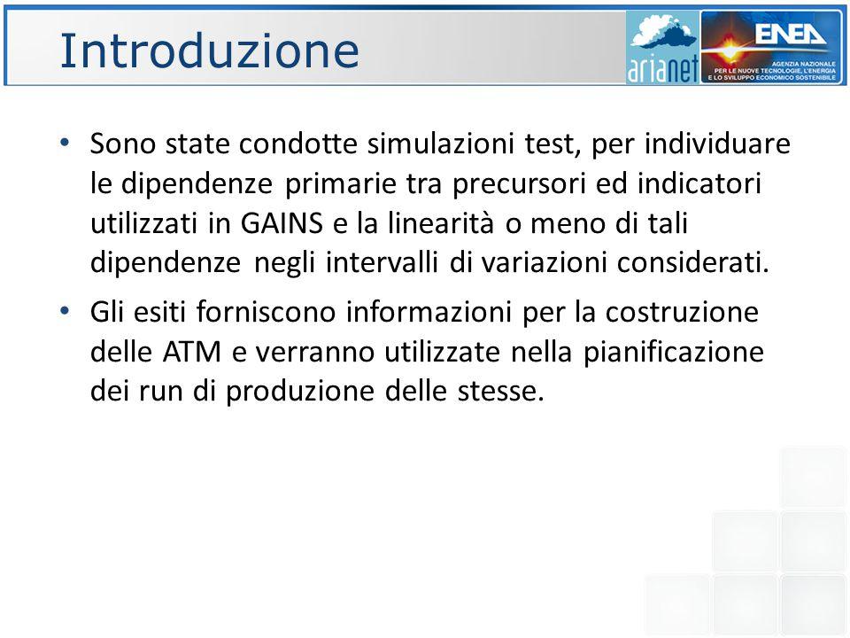 Introduzione Sono state condotte simulazioni test, per individuare le dipendenze primarie tra precursori ed indicatori utilizzati in GAINS e la linear