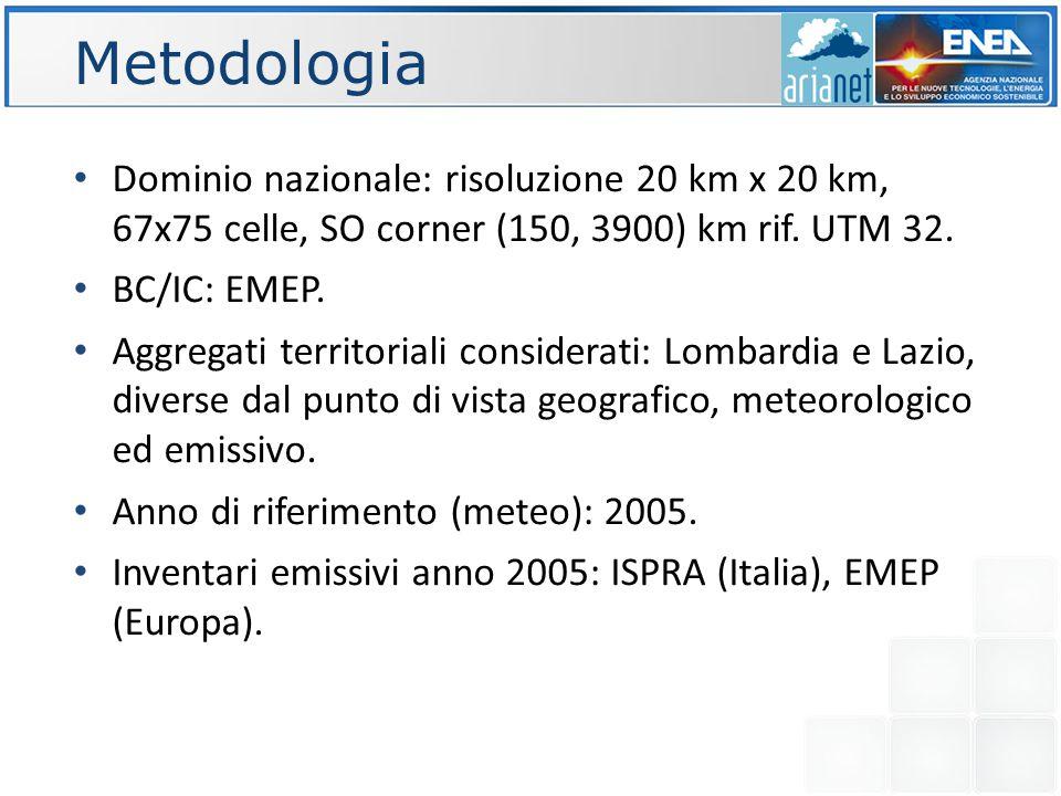 Metodologia Dominio nazionale: risoluzione 20 km x 20 km, 67x75 celle, SO corner (150, 3900) km rif. UTM 32. BC/IC: EMEP. Aggregati territoriali consi