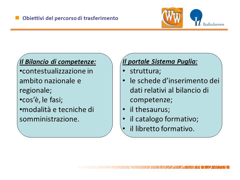 Obiettivi del percorso di trasferimento Il Bilancio di competenze: contestualizzazione in ambito nazionale e regionale; cos'è, le fasi; modalità e tecniche di somministrazione.