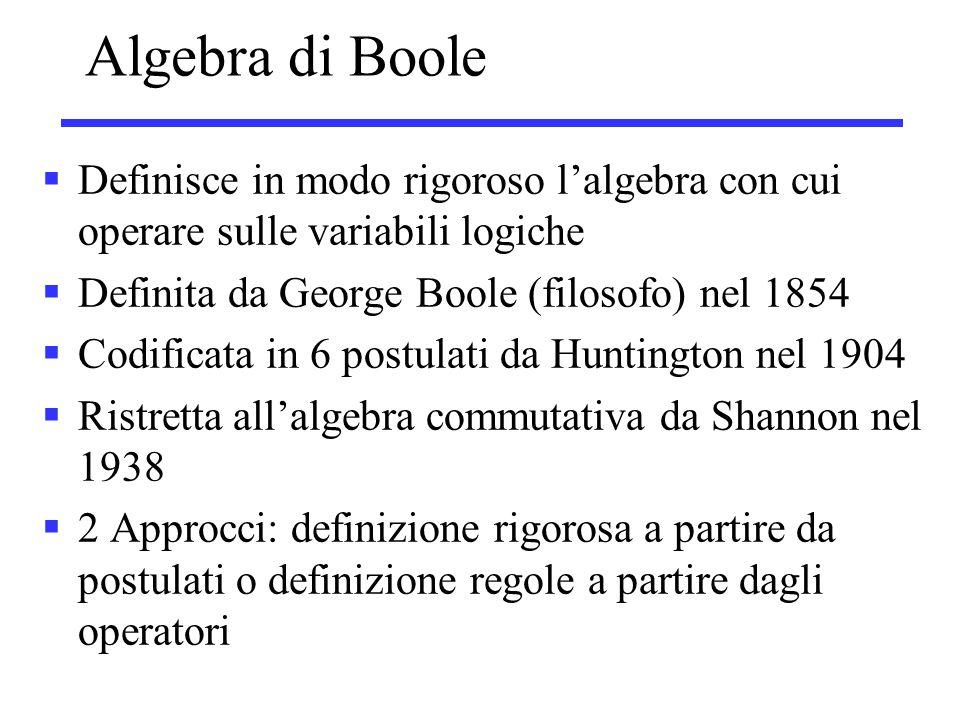Algebra di Boole  Definisce in modo rigoroso l'algebra con cui operare sulle variabili logiche  Definita da George Boole (filosofo) nel 1854  Codif