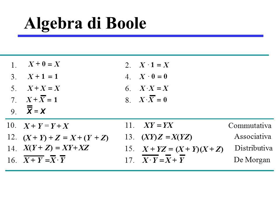 1. 3. 5. 7. 9. 11. 13. 15. 17. Commutativa Associativa Distributiva De Morgan 2. 4. 6. 8. X. 1 X = X. 00 = X. XX = 0 = Algebra di Boole 10. 12. 14. 16