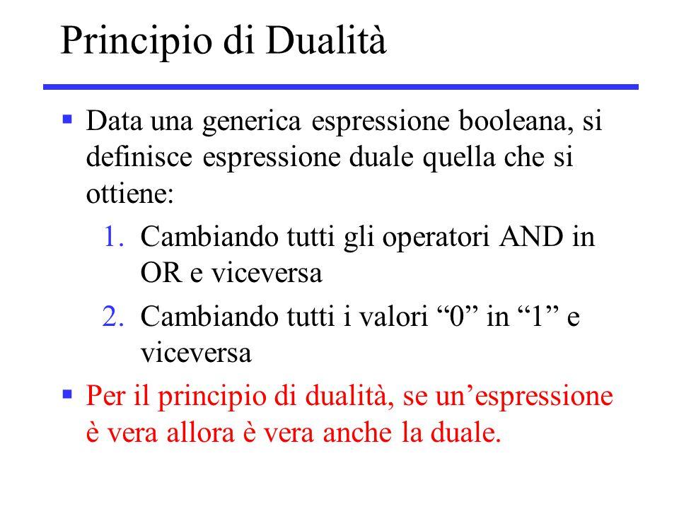 Principio di Dualità  Data una generica espressione booleana, si definisce espressione duale quella che si ottiene: 1.Cambiando tutti gli operatori A