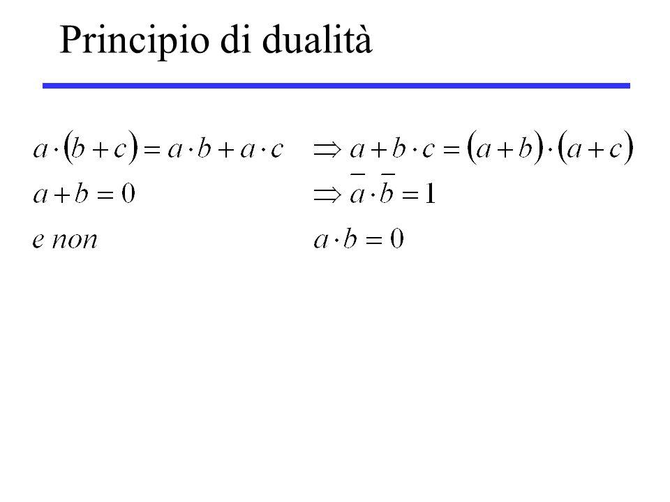 Principio di dualità
