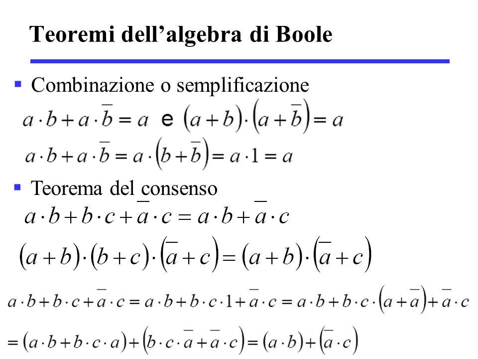 Teoremi dell'algebra di Boole  Combinazione o semplificazione  Teorema del consenso