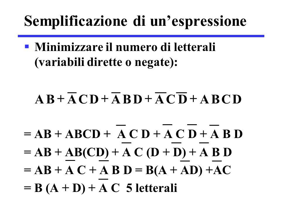 Semplificazione di un'espressione  Minimizzare il numero di letterali (variabili dirette o negate): = AB + ABCD + A C D + A C D + A B D = AB + AB(CD)