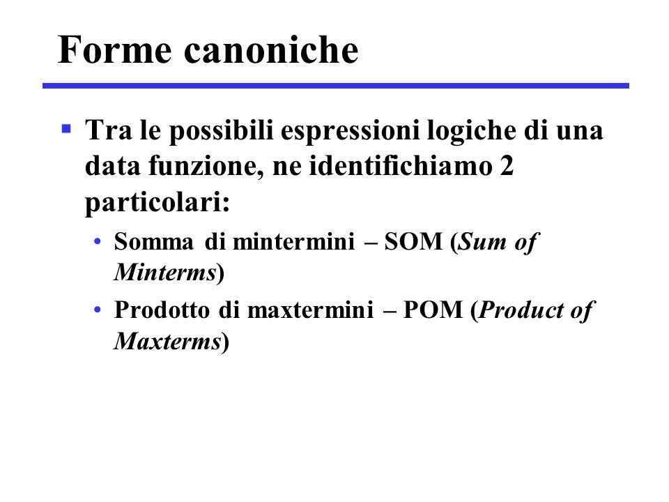 Forme canoniche  Tra le possibili espressioni logiche di una data funzione, ne identifichiamo 2 particolari: Somma di mintermini – SOM (Sum of Minter