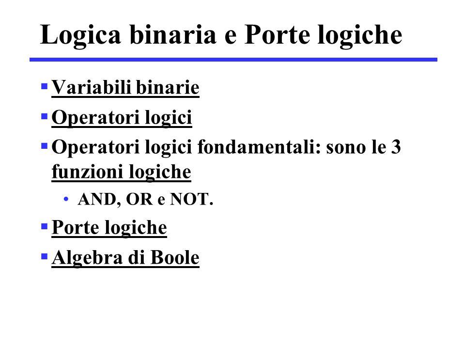Logica binaria e Porte logiche  Variabili binarie  Operatori logici  Operatori logici fondamentali: sono le 3 funzioni logiche AND, OR e NOT.  Por