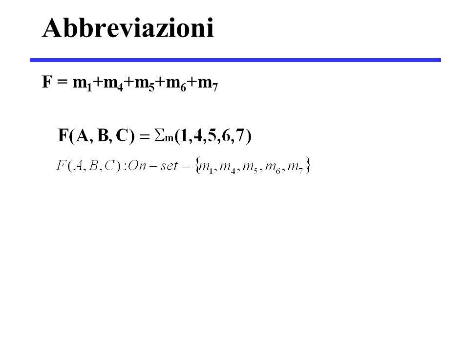 Abbreviazioni F = m 1 +m 4 +m 5 +m 6 +m 7