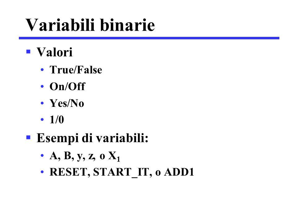 Variabili binarie  Valori True/False On/Off Yes/No 1/0  Esempi di variabili: A, B, y, z, o X 1 RESET, START_IT, o ADD1