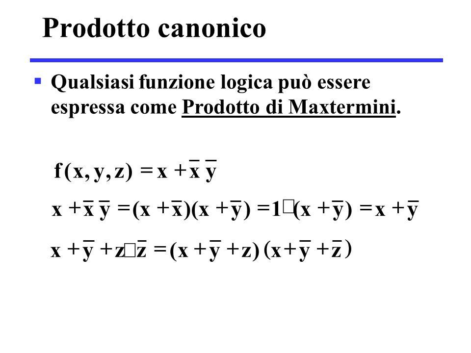 Prodotto canonico yxx)z,y,x(f  yx )y(x 1 )y)(xx(x y xx    zyx)zyx(zzyx     Qualsiasi funzione logica può essere espressa come Pr