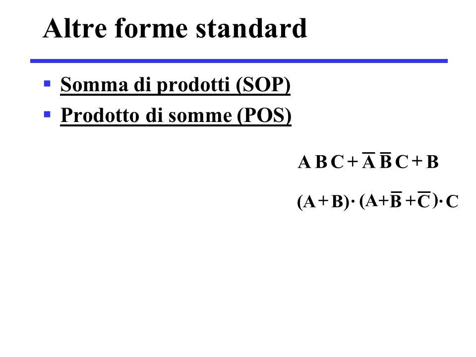  Somma di prodotti (SOP)  Prodotto di somme (POS) Altre forme standard B C B A C B A   C · ) C B (A · B) (A 