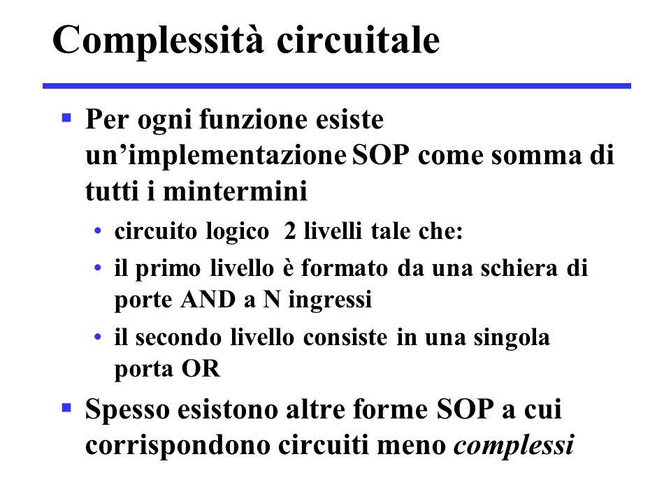Complessità circuitale  Per ogni funzione esiste un'implementazione SOP come somma di tutti i mintermini circuito logico 2 livelli tale che: il primo