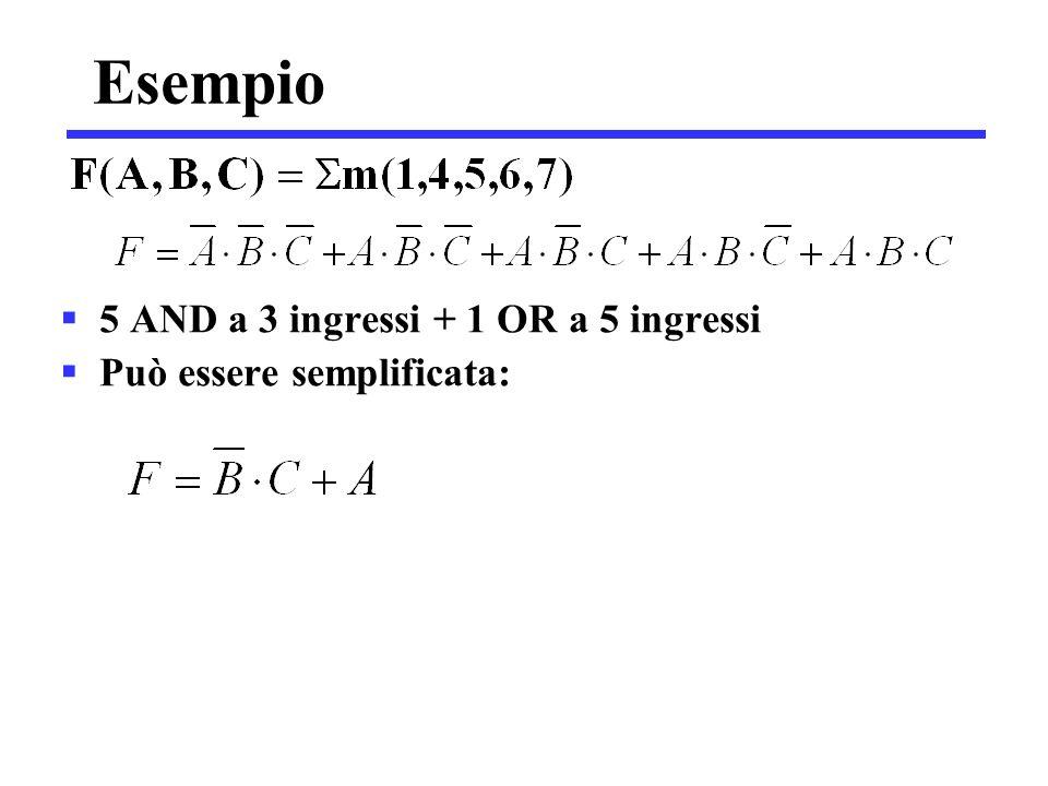  5 AND a 3 ingressi + 1 OR a 5 ingressi  Può essere semplificata: Esempio