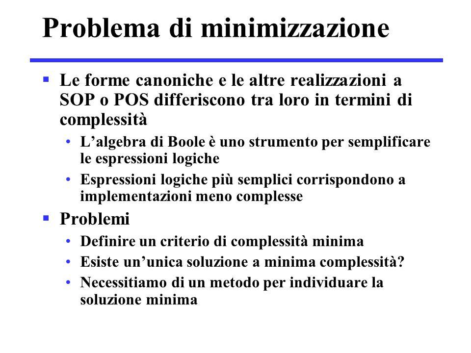 Problema di minimizzazione  Le forme canoniche e le altre realizzazioni a SOP o POS differiscono tra loro in termini di complessità L'algebra di Bool