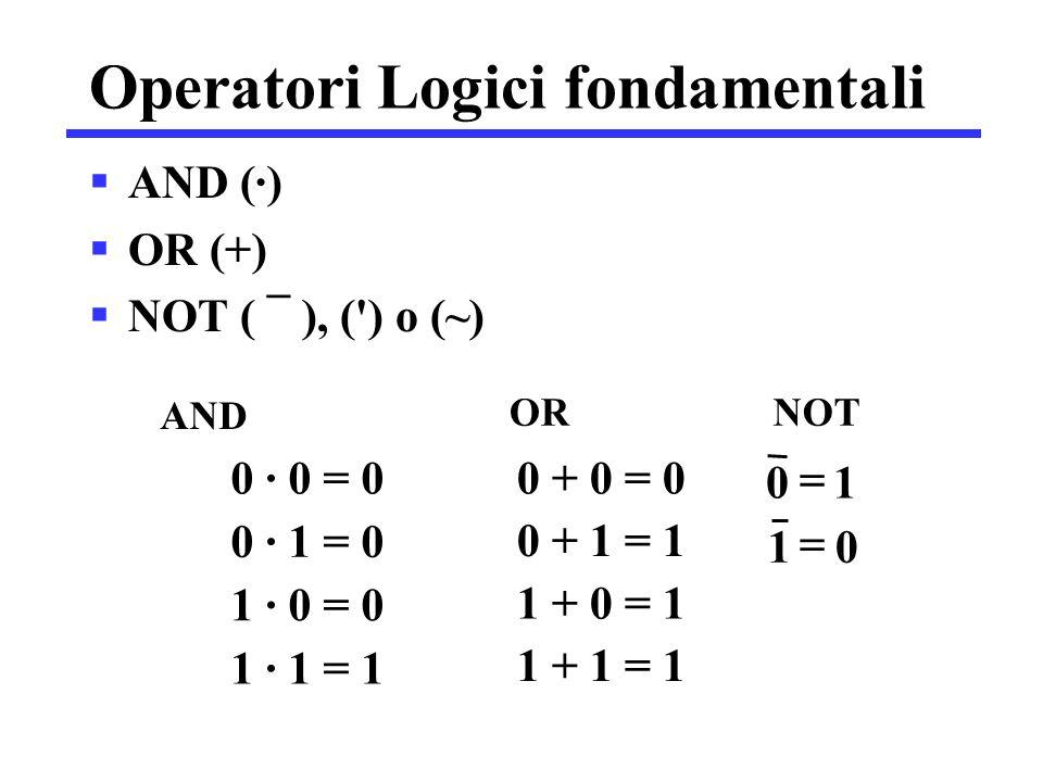 Operatori Logici fondamentali  AND (·)  OR (+)  NOT ( ¯ ), (') o (~) AND 0 · 0 = 0 0 · 1 = 0 1 · 0 = 0 1 · 1 = 1 OR 0 + 0 = 0 0 + 1 = 1 1 + 0 = 1 1