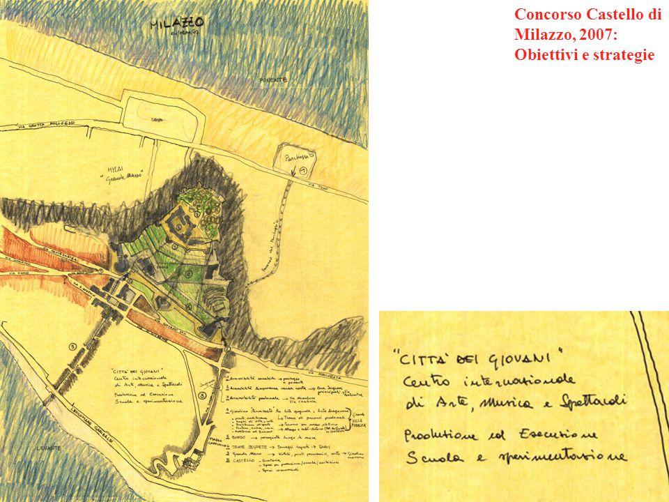 Concorso Castello di Milazzo, 2007: Obiettivi e strategie