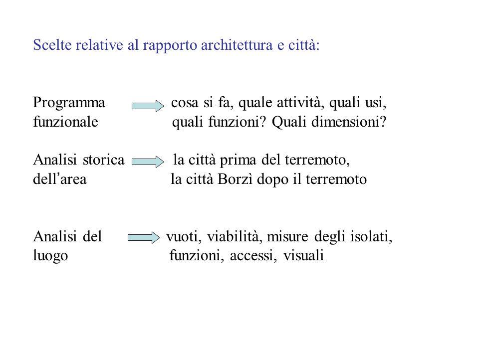 Scelte relative al rapporto architettura e città: Programma cosa si fa, quale attività, quali usi, funzionale quali funzioni? Quali dimensioni? Analis