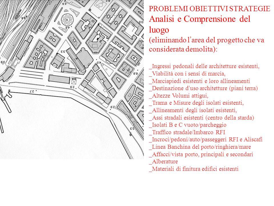 PROBLEMI OBIETTIVI STRATEGIE Analisi e Comprensione del luogo (eliminando l'area del progetto che va considerata demolita): _Ingressi pedonali delle a