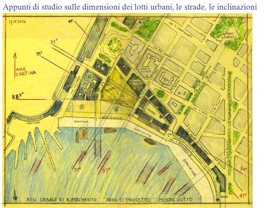 Appunti di studio sulle dimensioni dei lotti urbani, le strade, le inclinazioni