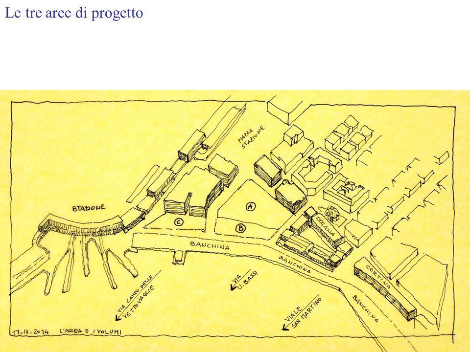 Le tre aree di progetto