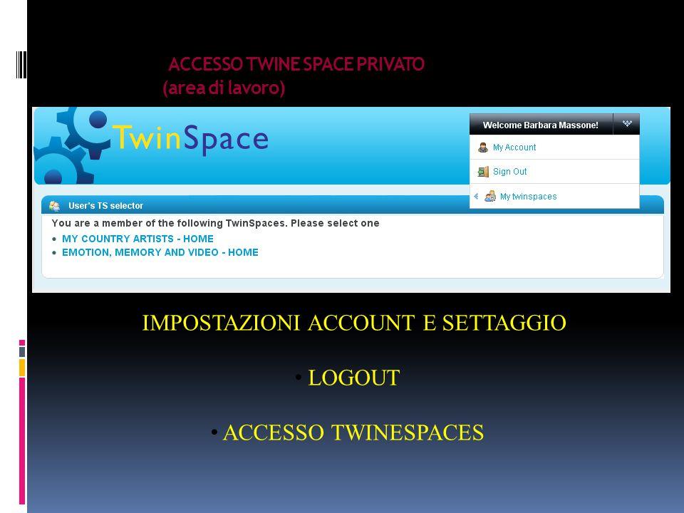 ACCESSO TWINE SPACE PRIVATO (area di lavoro) IMPOSTAZIONI ACCOUNT E SETTAGGIO LOGOUT ACCESSO TWINESPACES