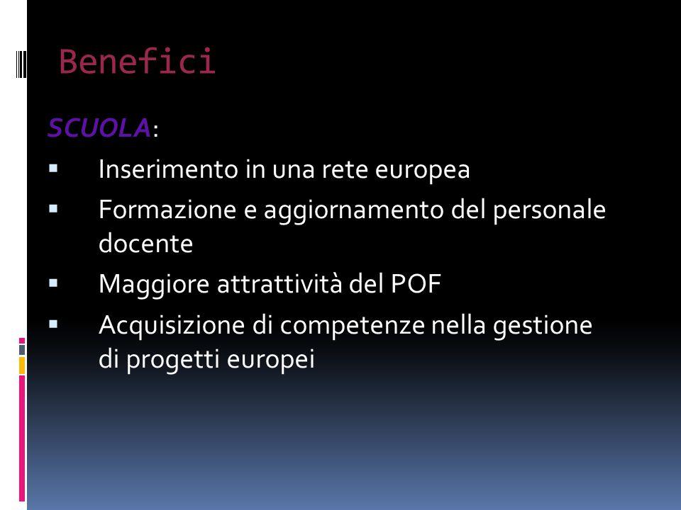 Benefici SCUOLA:  Inserimento in una rete europea  Formazione e aggiornamento del personale docente  Maggiore attrattività del POF  Acquisizione di competenze nella gestione di progetti europei