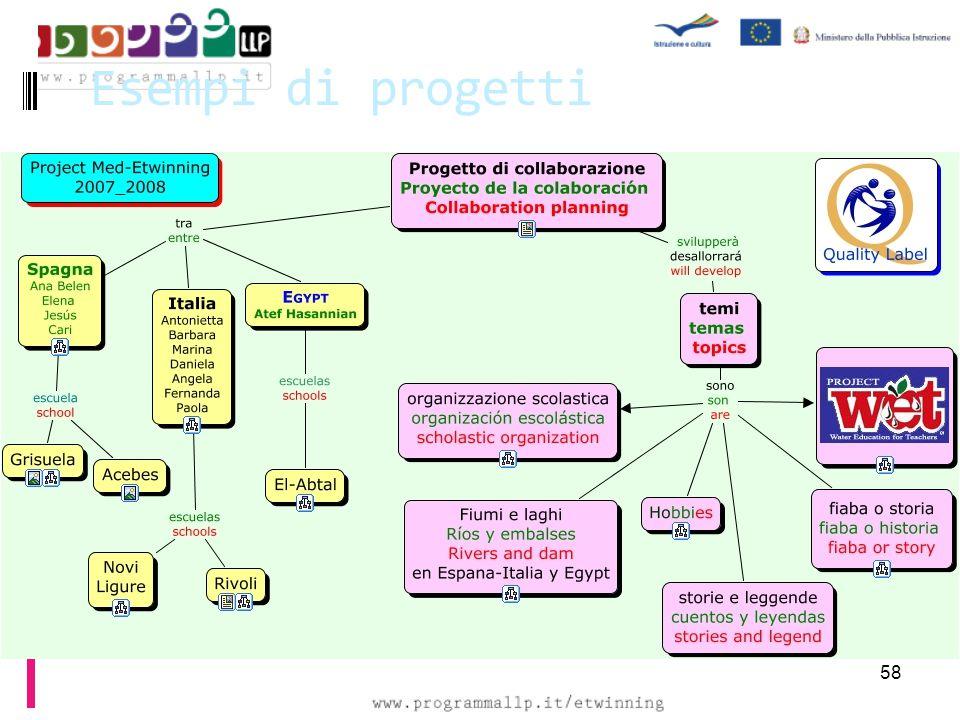 Esempi di progetti 58 obiettivi comuni - modalità diverse eTwinning si contraddistingue per l'uso costante delle ICT integrate nell'attività pedagogica e nel processo progettuale, oltre che nella realizzazione dei prodotti.