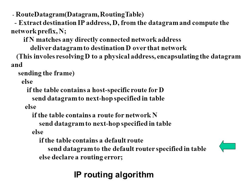 - RouteDatagram(Datagram, RoutingTable) - Extract destination IP address, D, from the datagram and compute the network prefix, N; if N matches any dir