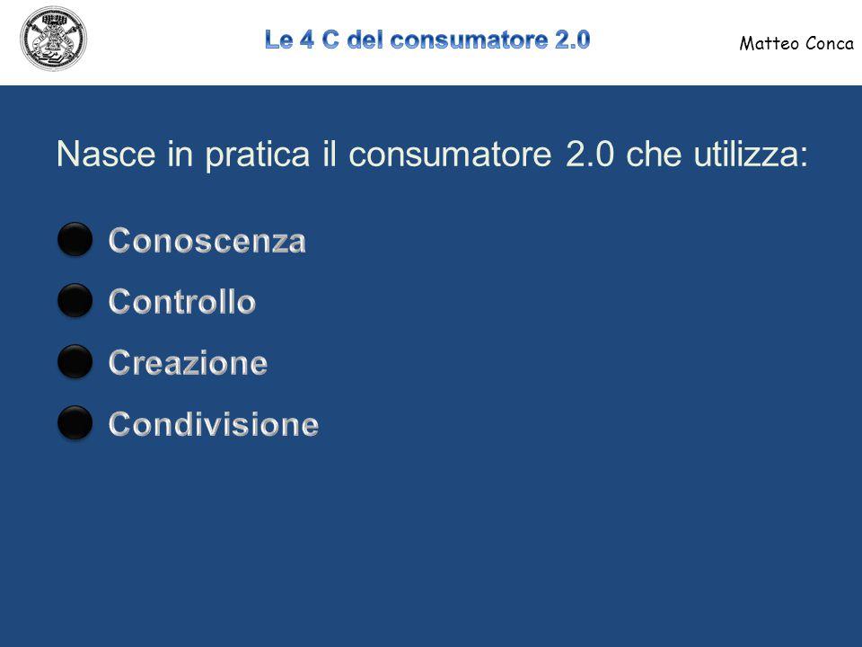 Matteo Conca Pagina Twitter dedicata a Fiat