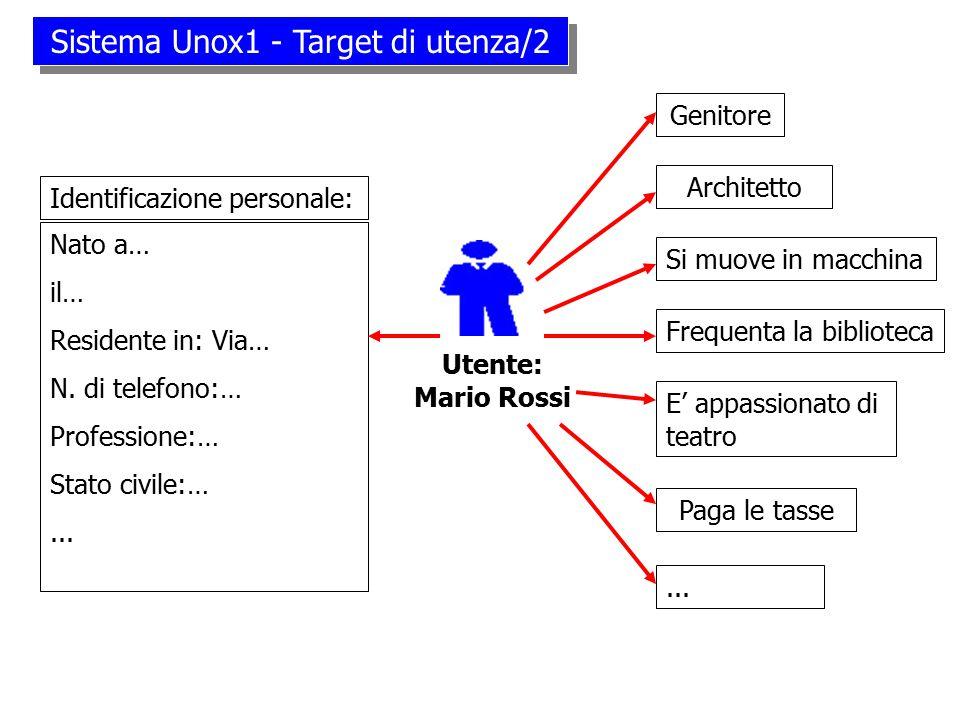 Sistema Unox1 - Target di utenza/1 Servizi interattivi on-line Sistema Unox1 X X X X X Modena Provincia MO Italia Mondo