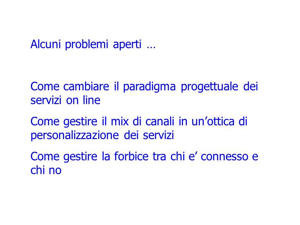Sistema Unox1 - Target di utenza/2 Utente: Mario Rossi Identificazione personale: Nato a… il… Residente in: Via… N.